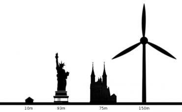 Uwaga! Farmy wiatrowe na horyzoncie.