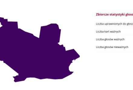 Głosowanie w gminie Abramów – PIS zdecydowanie – 60,71%, PO poniżej 5%